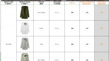 【国内发货】ED194001 皮草   下单需备注型号